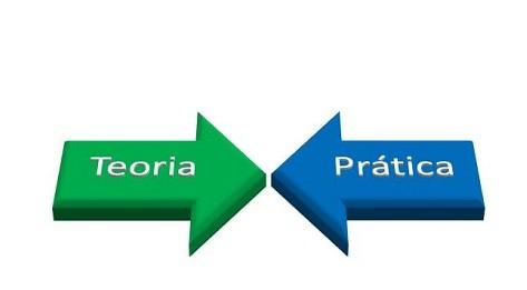Conhecimento e prática deliberada